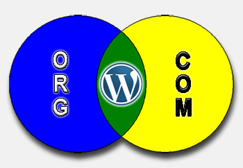 WordPress.com vs WordPress.org, Which One For You